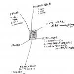 Ableton Live で SP-404 を使っているようにエフェクト、操作感を再現できるか